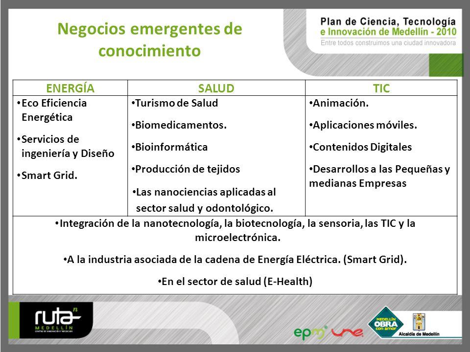 Negocios emergentes de conocimiento ENERGÍASALUDTIC Eco Eficiencia Energética Servicios de ingeniería y Diseño Smart Grid. Turismo de Salud Biomedicam