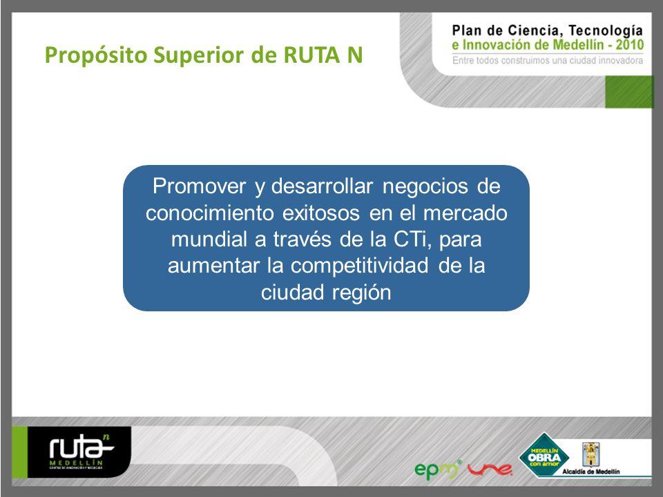 Promover y desarrollar negocios de conocimiento exitosos en el mercado mundial a través de la CTi, para aumentar la competitividad de la ciudad región