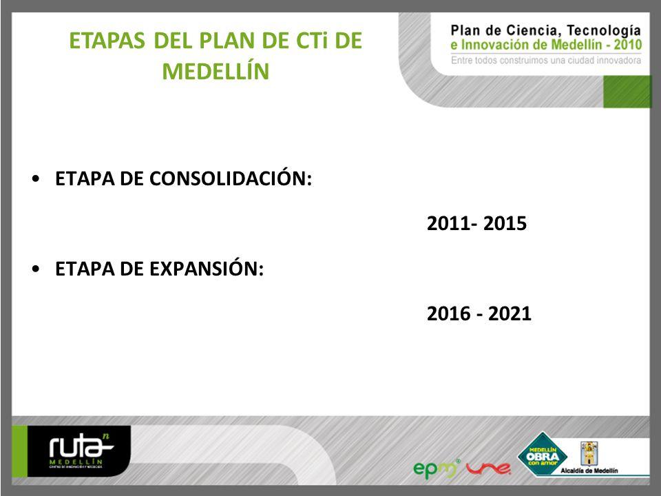 ETAPAS DEL PLAN DE CTi DE MEDELLÍN ETAPA DE CONSOLIDACIÓN: 2011- 2015 ETAPA DE EXPANSIÓN: 2016 - 2021