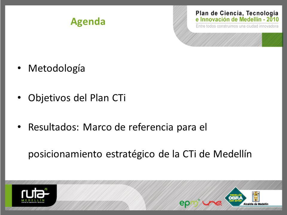 Agenda Metodología Objetivos del Plan CTi Resultados: Marco de referencia para el posicionamiento estratégico de la CTi de Medellín