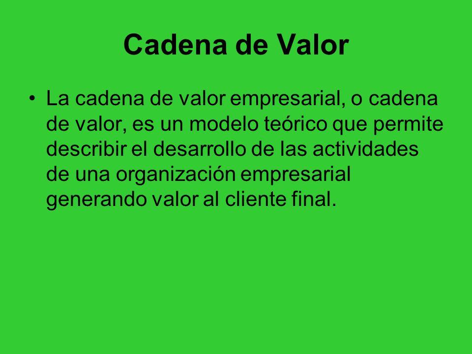 Cadena de Valor La cadena de valor empresarial, o cadena de valor, es un modelo teórico que permite describir el desarrollo de las actividades de una