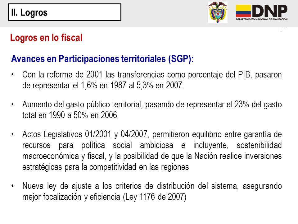 Avances en Participaciones territoriales (SGP): Con la reforma de 2001 las transferencias como porcentaje del PIB, pasaron de representar el 1,6% en 1
