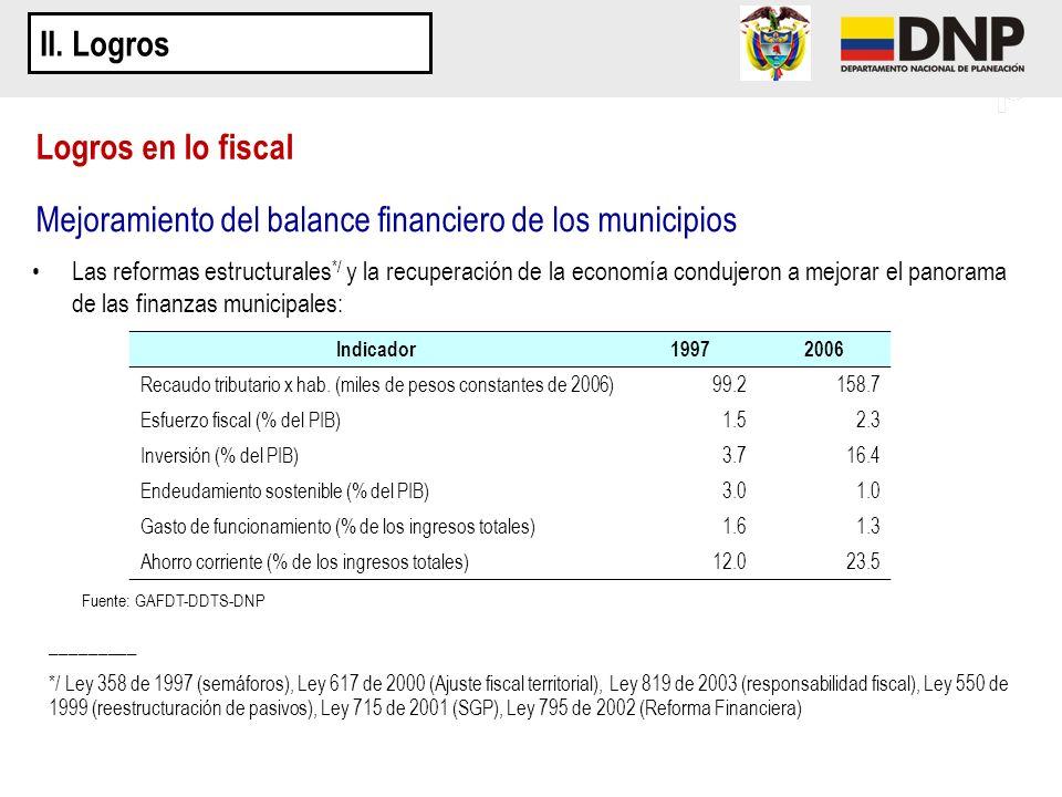 Mejoramiento del balance financiero de los municipios Las reformas estructurales */ y la recuperación de la economía condujeron a mejorar el panorama
