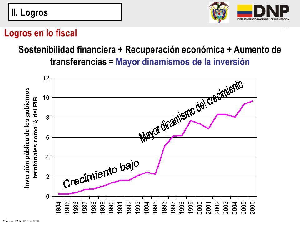 Sostenibilidad financiera + Recuperación económica + Aumento de transferencias = Mayor dinamismos de la inversión Logros en lo fiscal Cálculos DNP-DDT