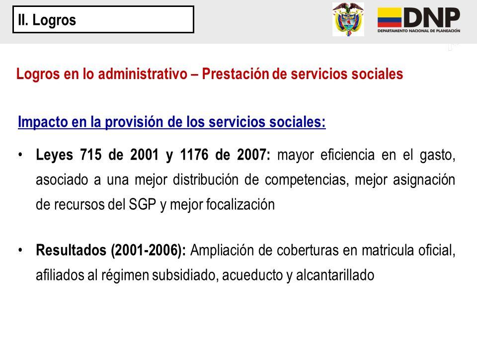 Logros en lo administrativo – Prestación de servicios sociales II. Logros Impacto en la provisión de los servicios sociales: Leyes 715 de 2001 y 1176
