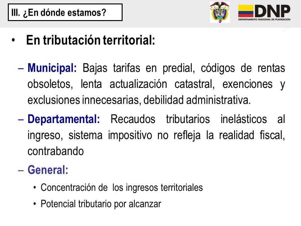 En tributación territorial: – Municipal: Bajas tarifas en predial, códigos de rentas obsoletos, lenta actualización catastral, exenciones y exclusione