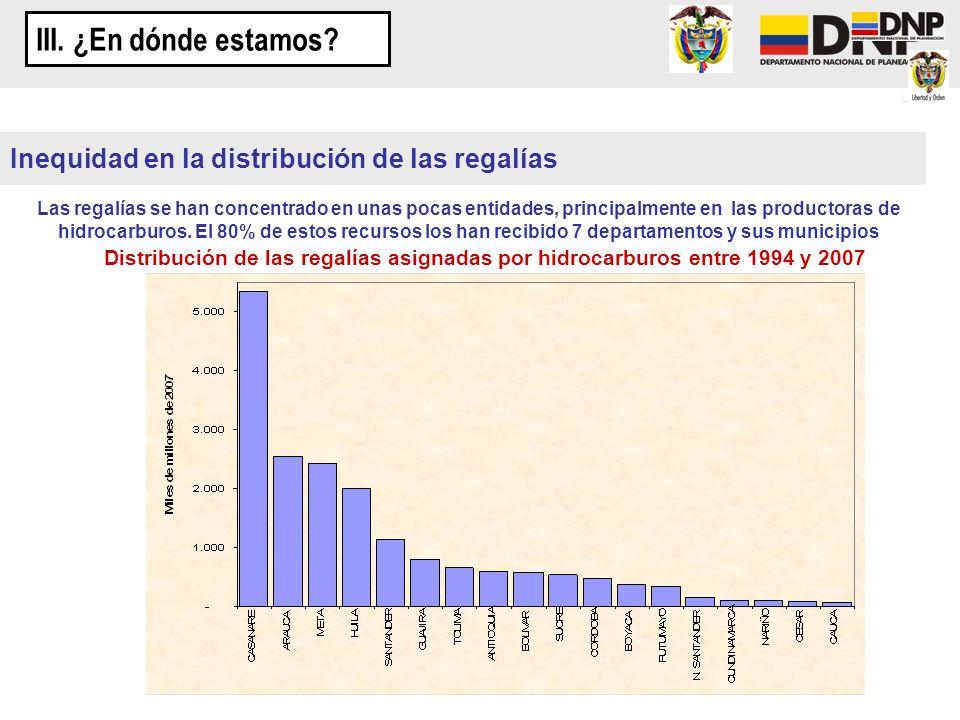 Inequidad en la distribución de las regalías Las regalías se han concentrado en unas pocas entidades, principalmente en las productoras de hidrocarbur