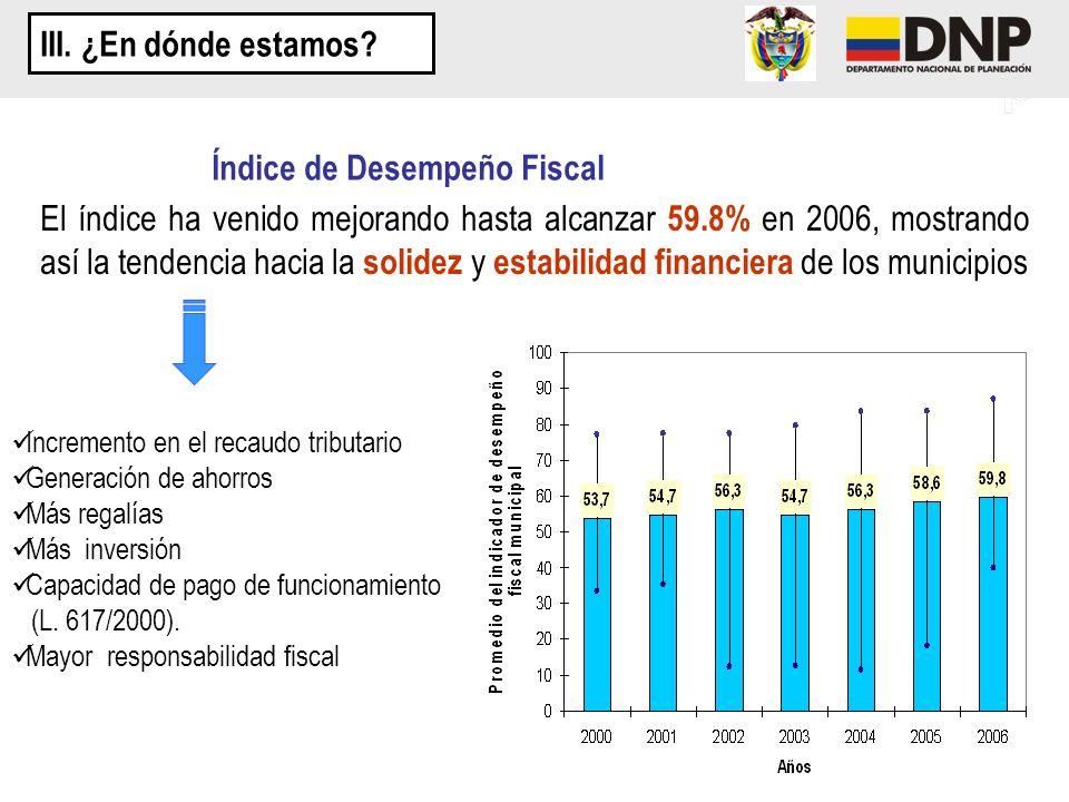 Índice de Desempeño Fiscal El índice ha venido mejorando hasta alcanzar 59.8% en 2006, mostrando así la tendencia hacia la solidez y estabilidad finan