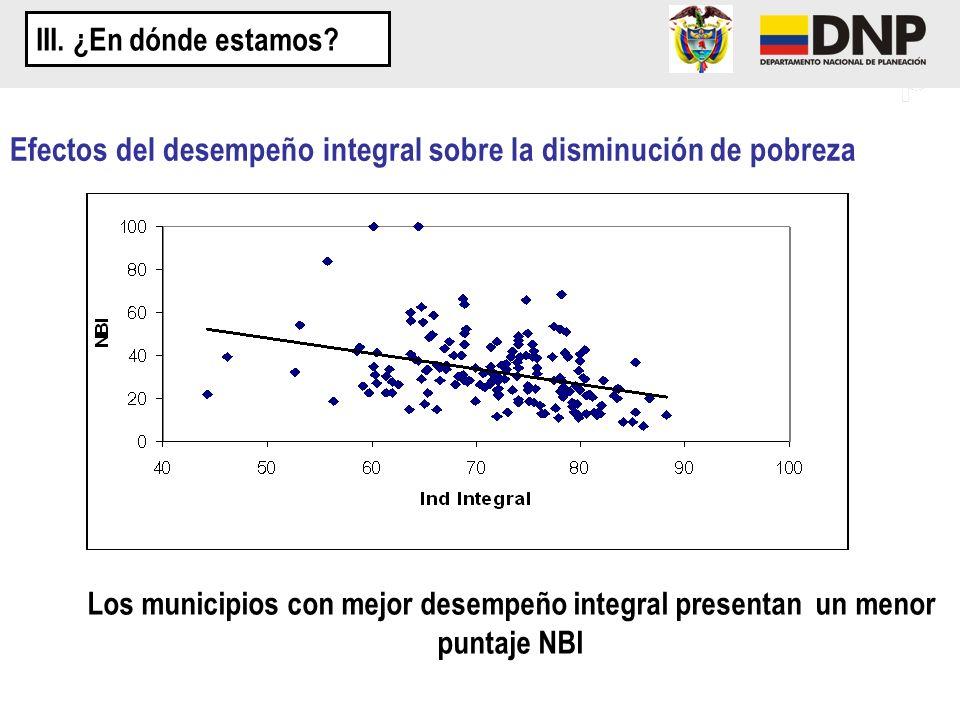 Efectos del desempeño integral sobre la disminución de pobreza Los municipios con mejor desempeño integral presentan un menor puntaje NBI III. ¿En dón