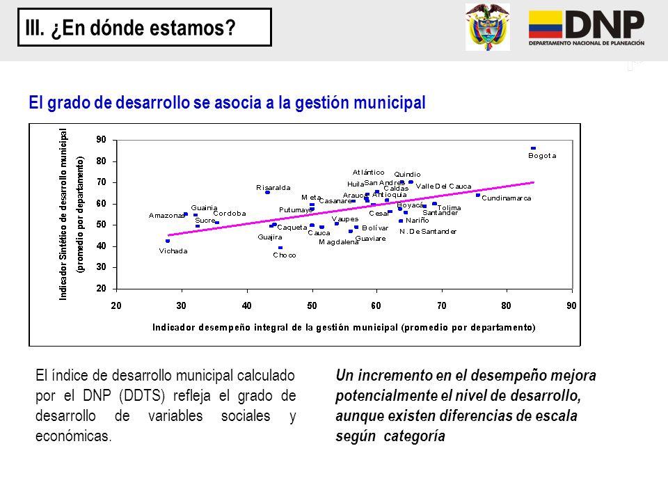 El grado de desarrollo se asocia a la gestión municipal El índice de desarrollo municipal calculado por el DNP (DDTS) refleja el grado de desarrollo d