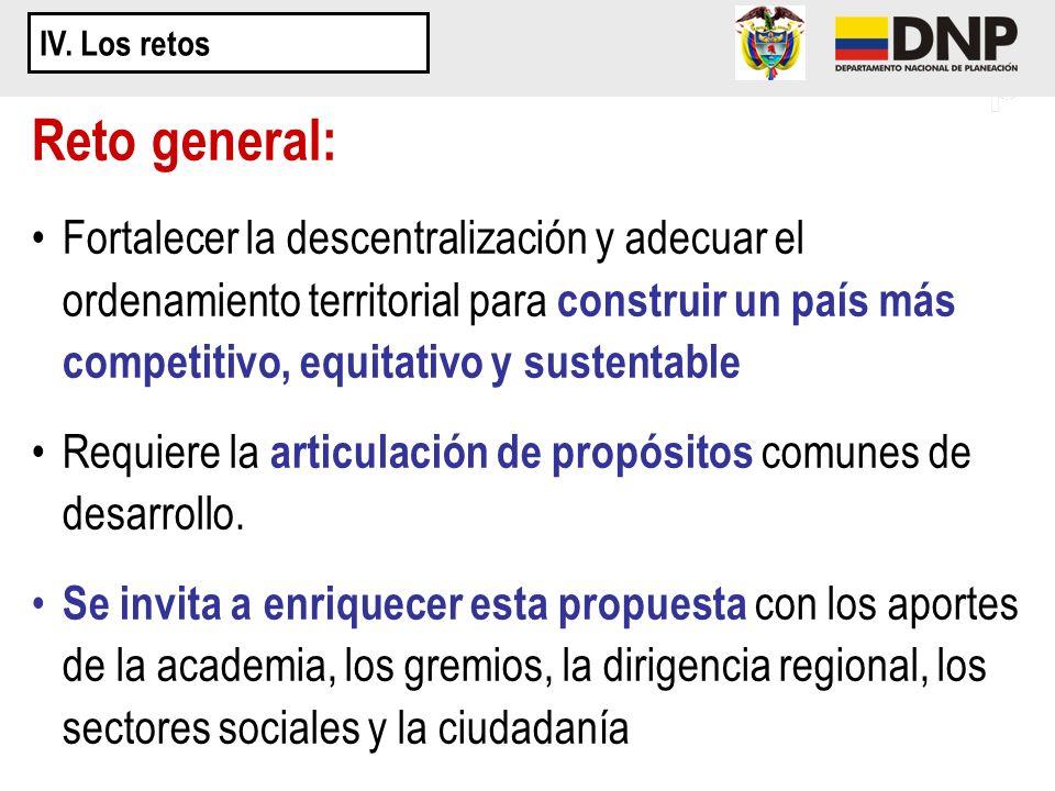 Reto general: Fortalecer la descentralización y adecuar el ordenamiento territorial para construir un país más competitivo, equitativo y sustentable R