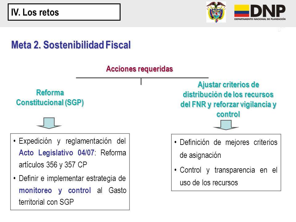 Acciones requeridas Expedición y reglamentación del Acto Legislativo 04/07 : Reforma artículos 356 y 357 CP Definir e implementar estrategia de monito