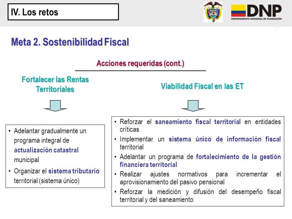 Acciones requeridas (cont.) Adelantar gradualmente un programa integral de actualización catastral municipal Organizar el sistema tributario territori