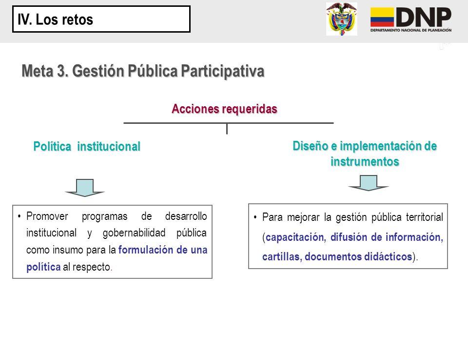 Acciones requeridas Promover programas de desarrollo institucional y gobernabilidad pública como insumo para la formulación de una política al respect