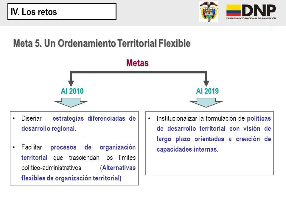 Meta 5. Un Ordenamiento Territorial Flexible Metas Al 2010 Al 2019 Diseñar estrategias diferenciadas de desarrollo regional. Facilitar procesos de org