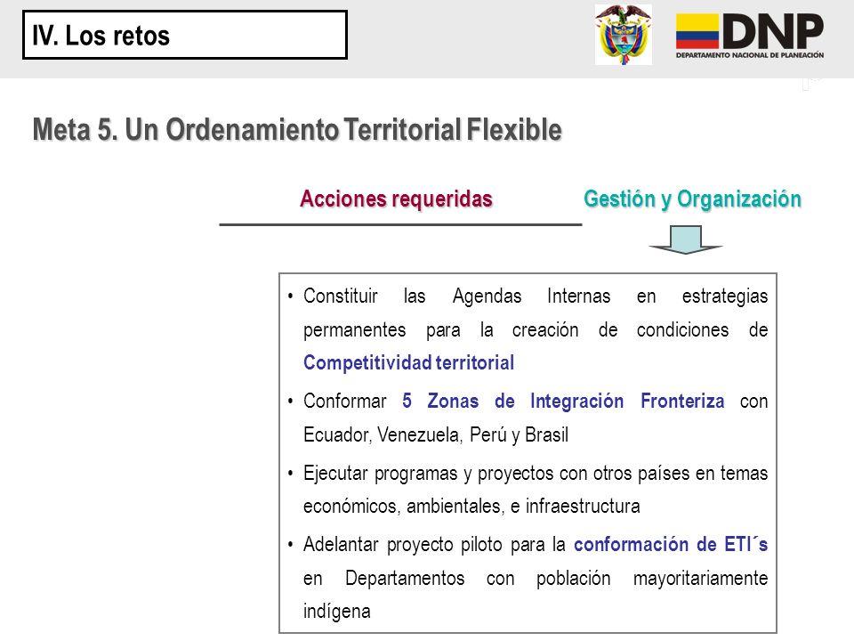 Meta 5. Un Ordenamiento Territorial Flexible Constituir las Agendas Internas en estrategias permanentes para la creación de condiciones de Competitivi