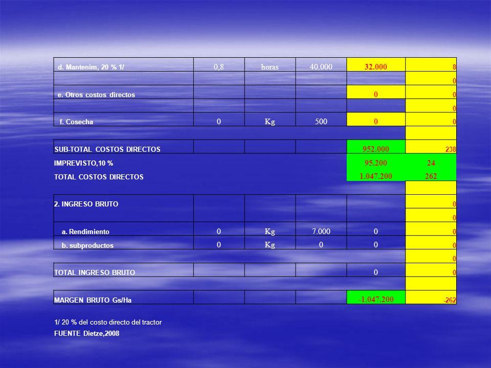 d. Mantenim, 20 % 1/ 0,8horas40.00032.000 8 0 e. Otros costos directos 0 0 0 f. Cosecha 0Kg5000 0 SUB-TOTAL COSTOS DIRECTOS 952.000 238 IMPREVISTO,10