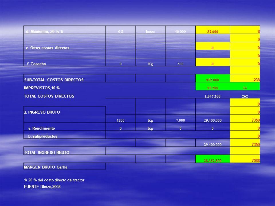 d. Mantenim, 20 % 1/ 0,8horas40.00032.000 8 0 e. Otros costos directos 0 0 0 f. Cosecha 0Kg5000 0 SUB-TOTAL COSTOS DIRECTOS 952.000 238 IMPREVISTOS,10