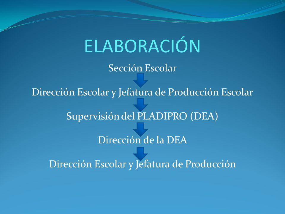 ELABORACIÓN Sección Escolar Dirección Escolar y Jefatura de Producción Escolar Supervisión del PLADIPRO (DEA) Dirección de la DEA Dirección Escolar y