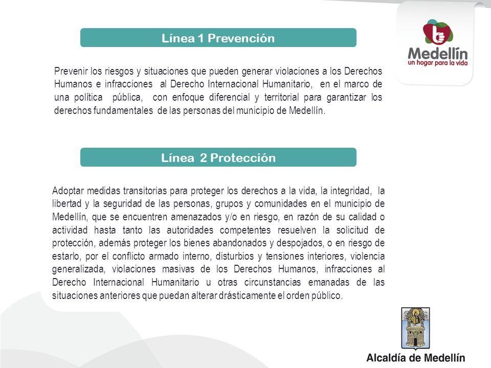 Línea 1 Prevención Prevenir los riesgos y situaciones que pueden generar violaciones a los Derechos Humanos e infracciones al Derecho Internacional Hu