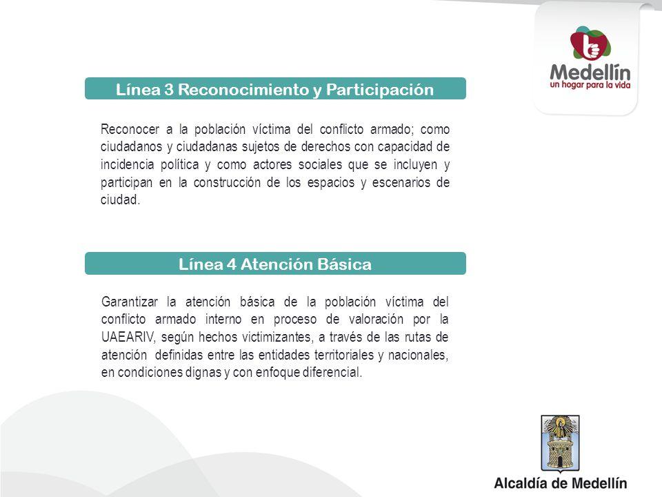 Línea 3 Reconocimiento y Participación Reconocer a la población víctima del conflicto armado; como ciudadanos y ciudadanas sujetos de derechos con cap