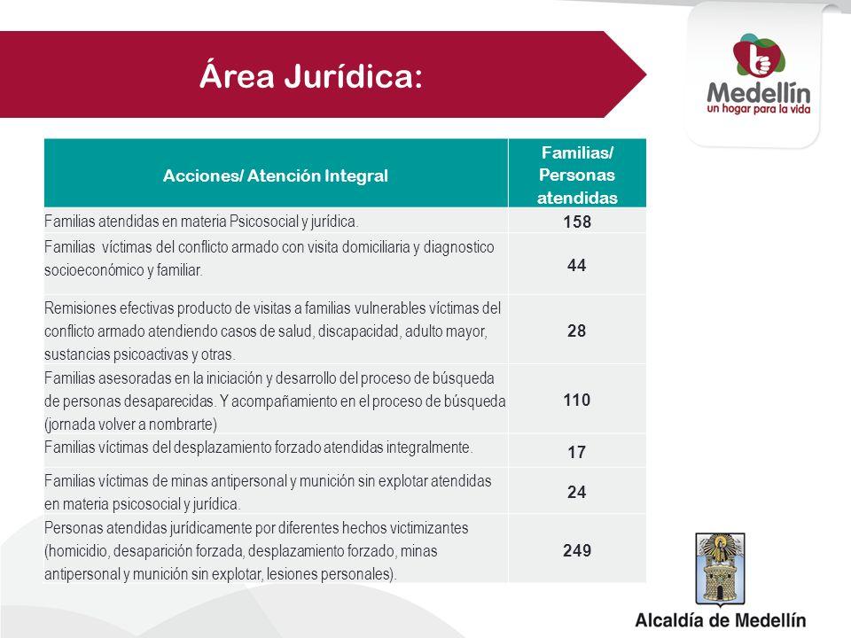 Área Jurídica: Acciones/ Atención Integral Familias/ Personas atendidas Familias atendidas en materia Psicosocial y jurídica. 158 Familias víctimas de
