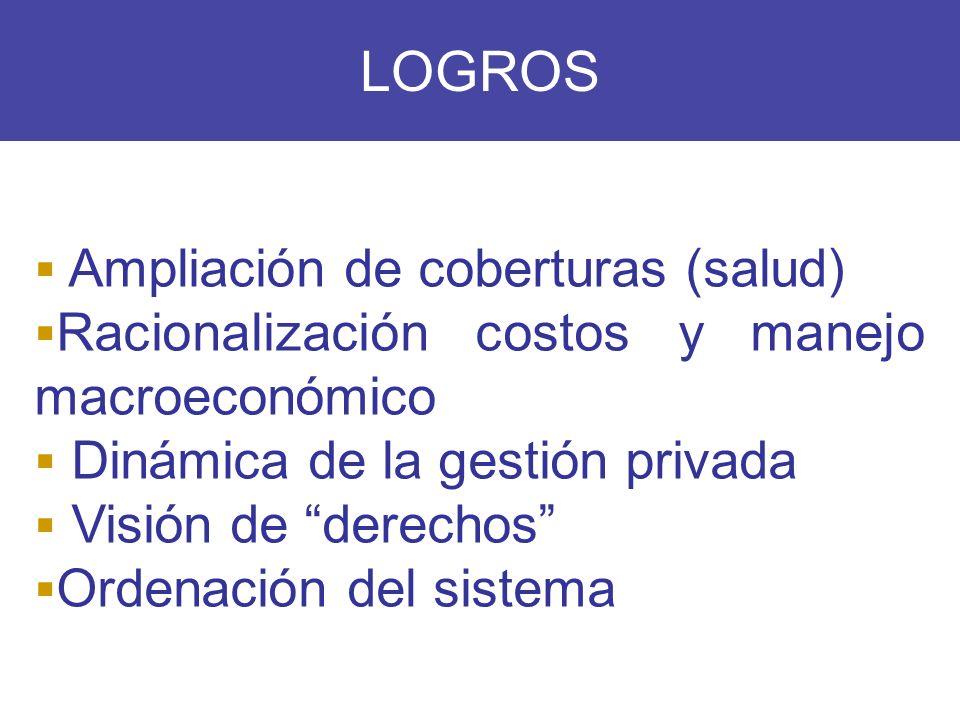LOGROS Ampliación de coberturas (salud) Racionalización costos y manejo macroeconómico Dinámica de la gestión privada Visión de derechos Ordenación de