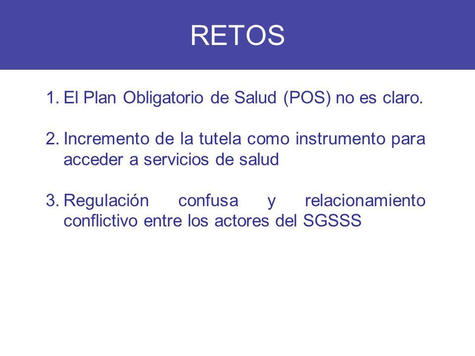 RETOS 1.El Plan Obligatorio de Salud (POS) no es claro. 2.Incremento de la tutela como instrumento para acceder a servicios de salud 3.Regulación conf