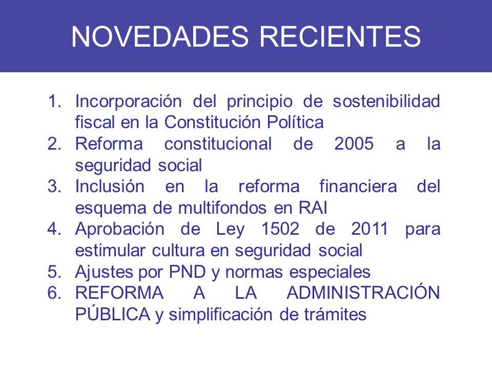 NOVEDADES RECIENTES 1.Incorporación del principio de sostenibilidad fiscal en la Constitución Política 2.Reforma constitucional de 2005 a la seguridad