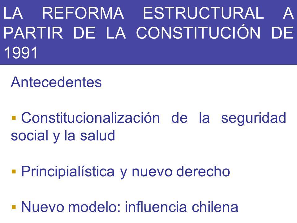 LA REFORMA ESTRUCTURAL A PARTIR DE LA CONSTITUCIÓN DE 1991 Antecedentes Constitucionalización de la seguridad social y la salud Principialística y nue
