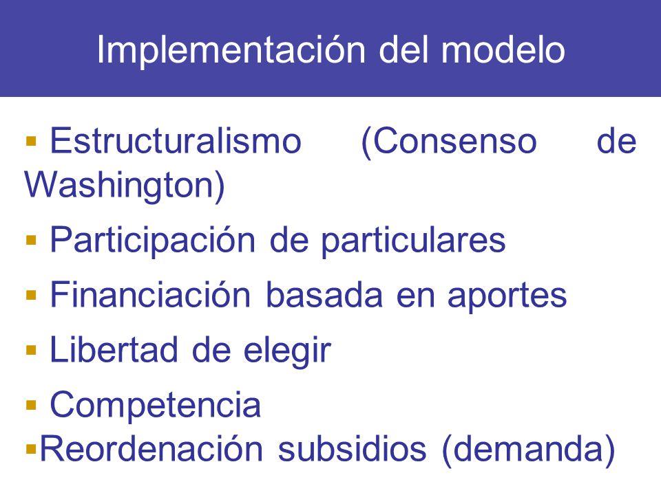 Implementación del modelo Estructuralismo (Consenso de Washington) Participación de particulares Financiación basada en aportes Libertad de elegir Com