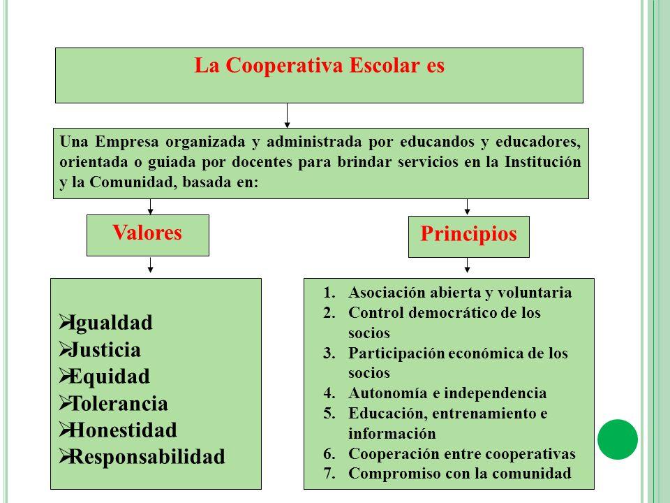 FUNDAMENTOS BÁSICOS La cooperativa escolar pone énfasis en el aspecto didáctico - pedagógico, vinculando lo cognitivo con lo social y económico, en perfecta armonía con los postulados de la educación.