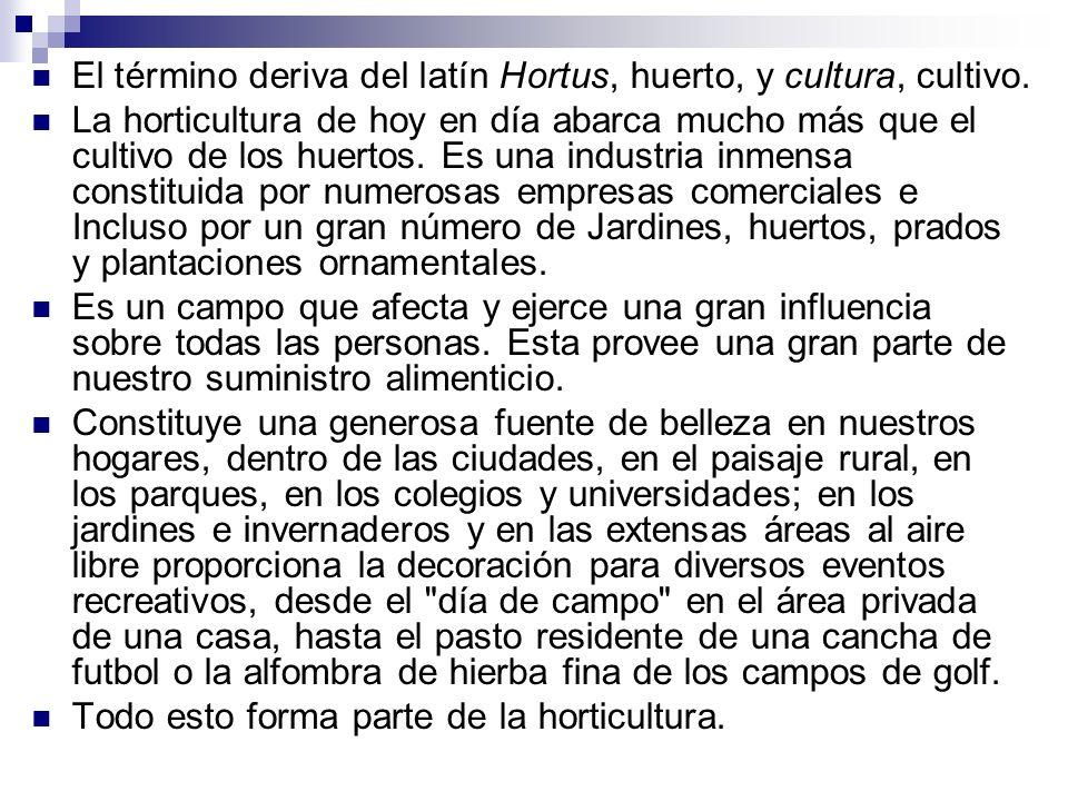 El término deriva del latín Hortus, huerto, y cultura, cultivo.