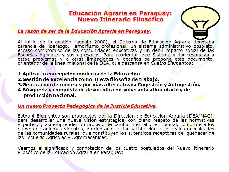 Educación Agraria en Paraguay: Nuevo Itinerario Filosófico La razón de ser de la Educación Agraria en Paraguay.