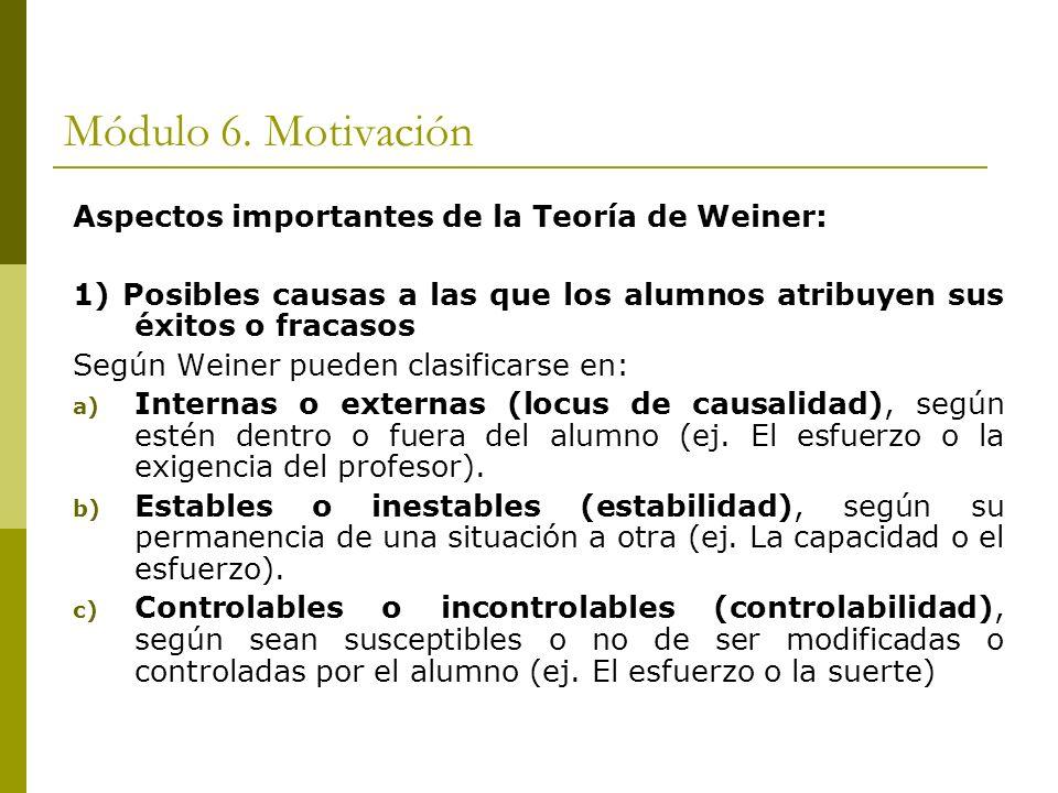 Módulo 6. Motivación Aspectos importantes de la Teoría de Weiner: 1) Posibles causas a las que los alumnos atribuyen sus éxitos o fracasos Según Weine