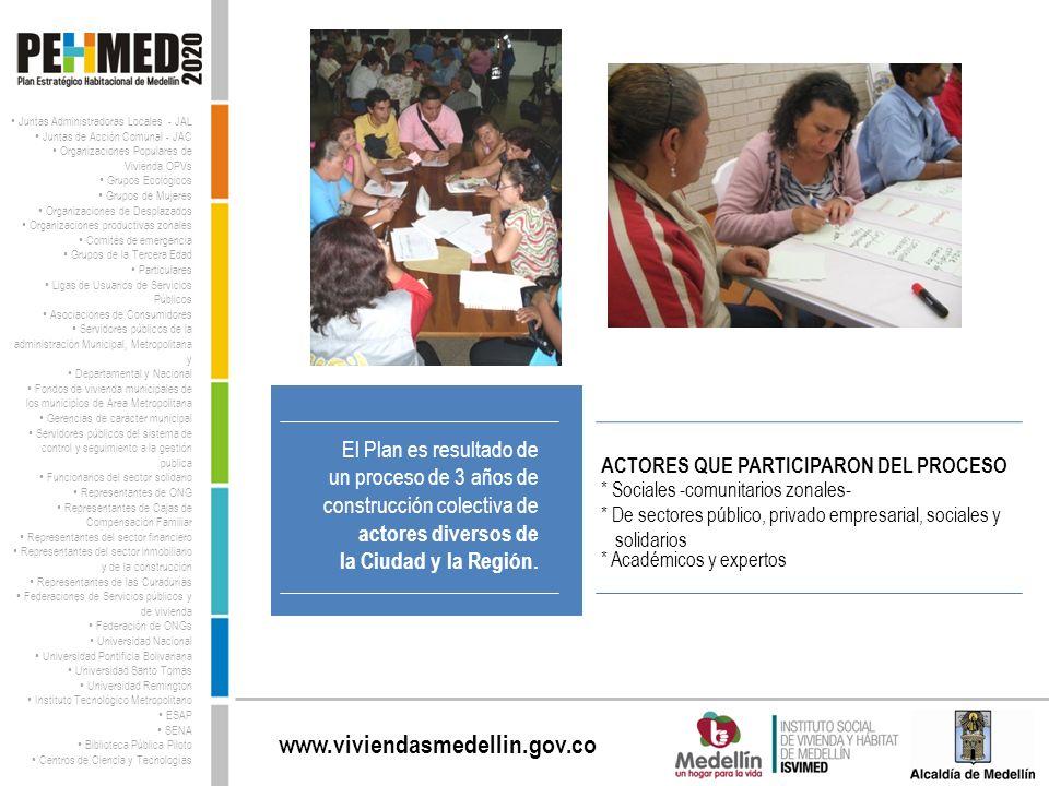 www.viviendasmedellin.gov.co ACTORES QUE PARTICIPARON DEL PROCESO Juntas Administradoras Locales - JAL Juntas de Acción Comunal - JAC Organizaciones P