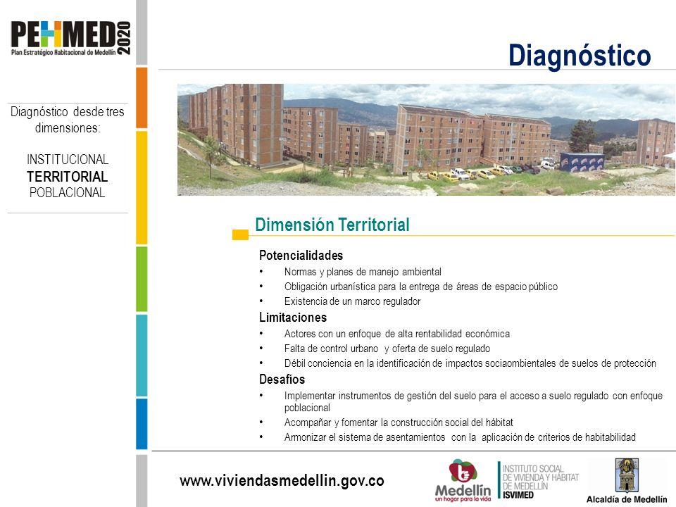 www.viviendasmedellin.gov.co Diagnóstico Potencialidades Normas y planes de manejo ambiental Obligación urbanística para la entrega de áreas de espaci