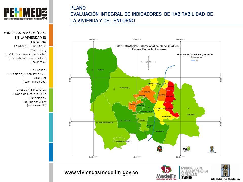 www.viviendasmedellin.gov.co PLANO EVALUACIÓN INTEGRAL DE INDICADORES DE HABITABILIDAD DE LA VIVIENDA Y DEL ENTORNO CONDICIONES MÁS CRÍTICAS EN LA VIV