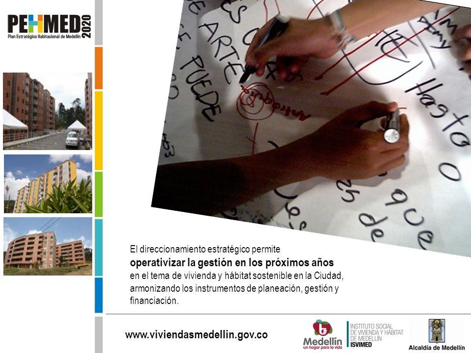 www.viviendasmedellin.gov.co El direccionamiento estratégico permite operativizar la gestión en los próximos años en el tema de vivienda y hábitat sos