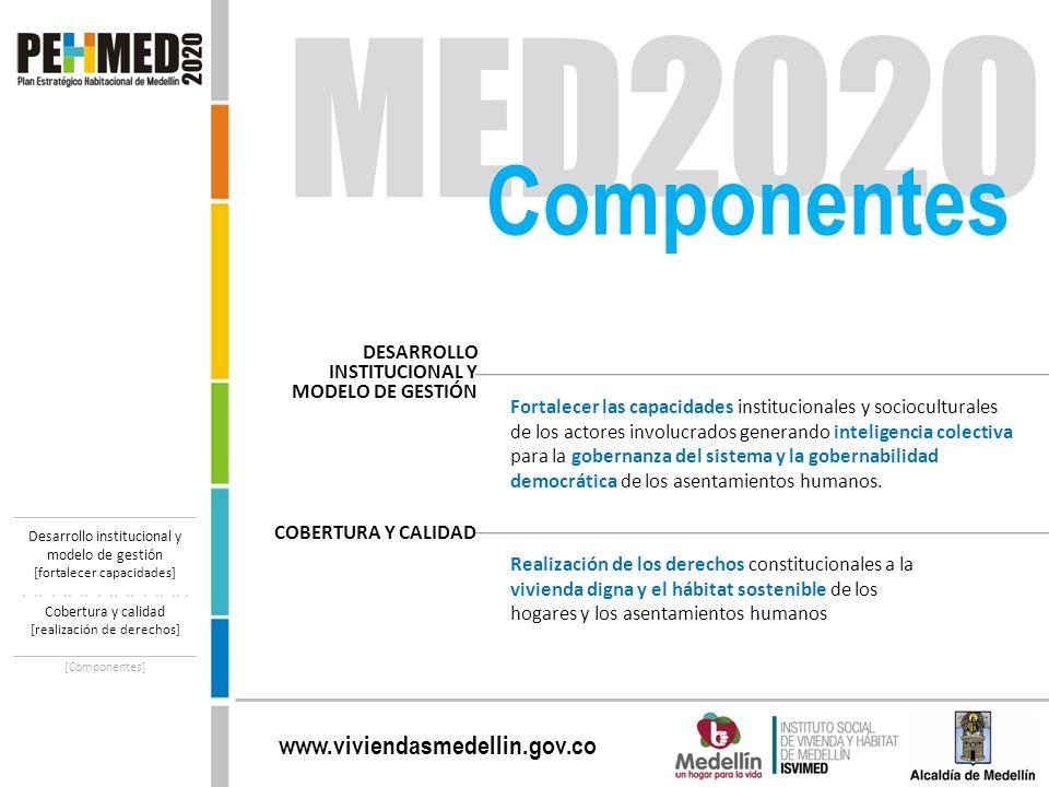 www.viviendasmedellin.gov.co _____________________ Desarrollo institucional y modelo de gestión [fortalecer capacidades]................... Cobertura