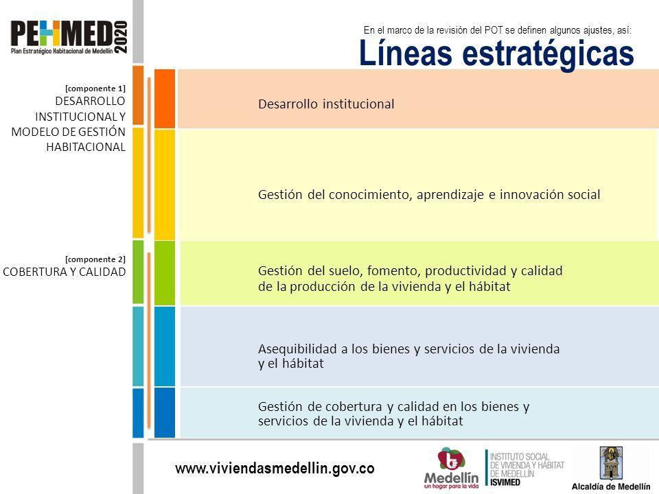 www.viviendasmedellin.gov.co Gestión del suelo, fomento, productividad y calidad de la producción de la vivienda y el hábitat Gestión del conocimiento