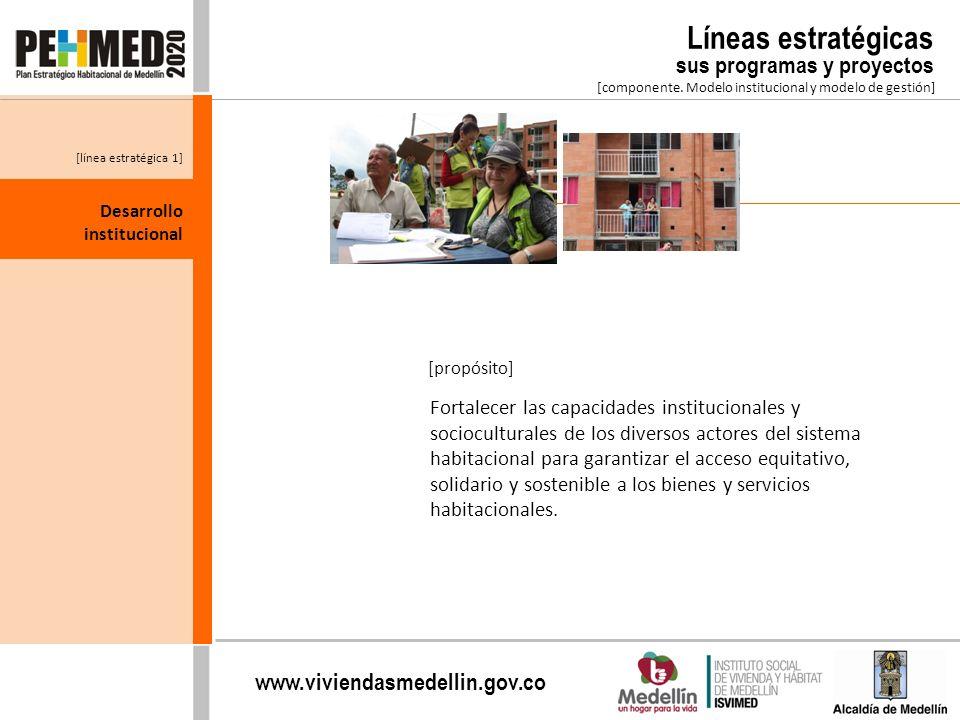 www.viviendasmedellin.gov.co Desarrollo institucional Fortalecer las capacidades institucionales y socioculturales de los diversos actores del sistema