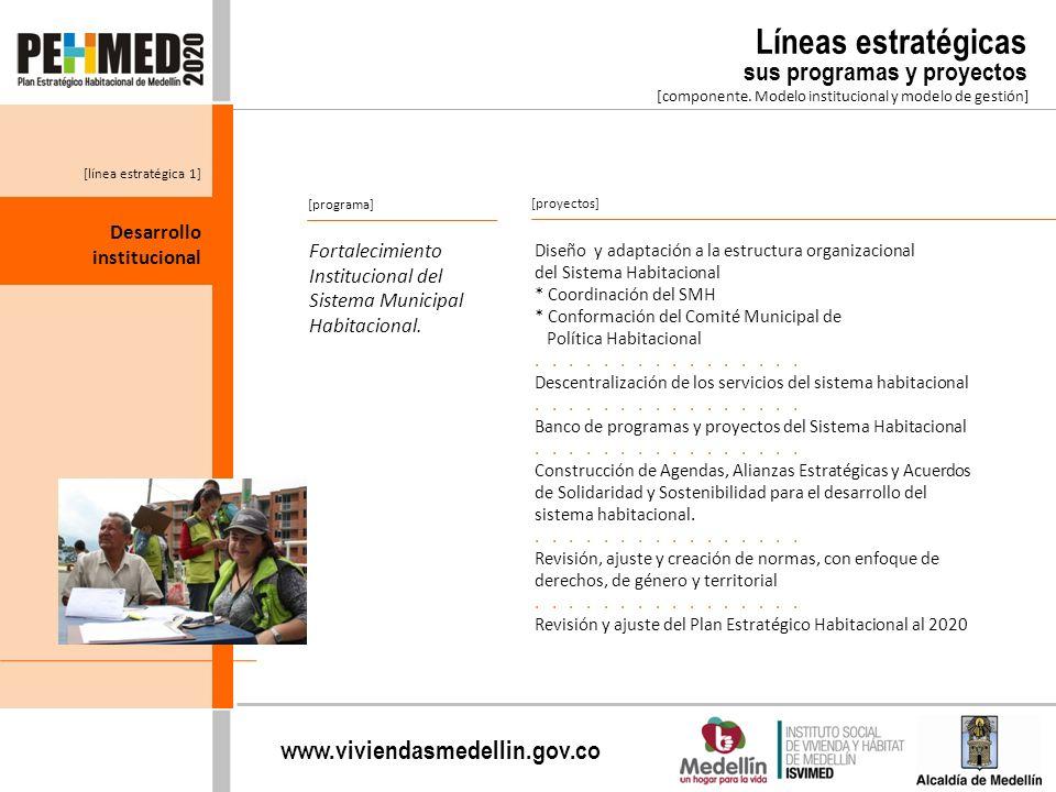 www.viviendasmedellin.gov.co [componente. Modelo institucional y modelo de gestión] [programa] Fortalecimiento Institucional del Sistema Municipal Hab