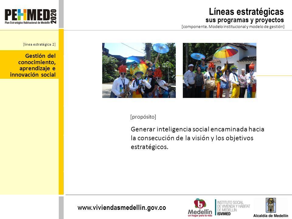 www.viviendasmedellin.gov.co Generar inteligencia social encaminada hacia la consecución de la visión y los objetivos estratégicos. [componente. Model