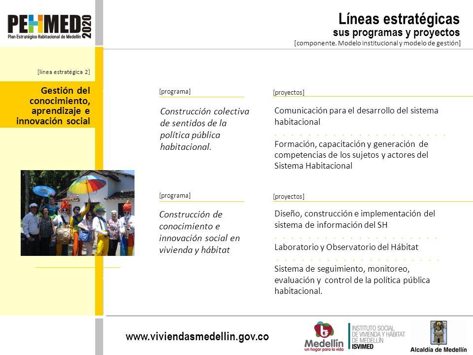 www.viviendasmedellin.gov.co [componente. Modelo institucional y modelo de gestión] [programa] Construcción colectiva de sentidos de la política públi