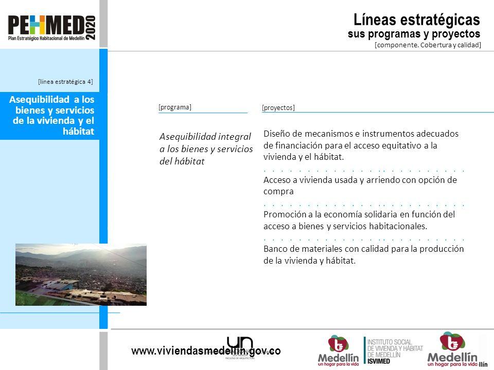 www.viviendasmedellin.gov.co [componente. Cobertura y calidad] [programa] Asequibilidad integral a los bienes y servicios del hábitat Diseño de mecani