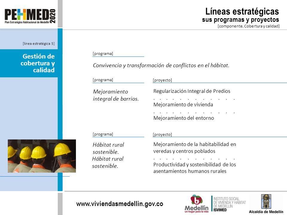 www.viviendasmedellin.gov.co Gestión de cobertura y calidad [componente. Cobertura y calidad] Hábitat rural sostenible. Mejoramiento de la habitabilid