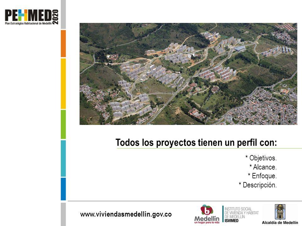 www.viviendasmedellin.gov.co Todos los proyectos tienen un perfil con: * Objetivos. * Alcance. * Enfoque. * Descripción.