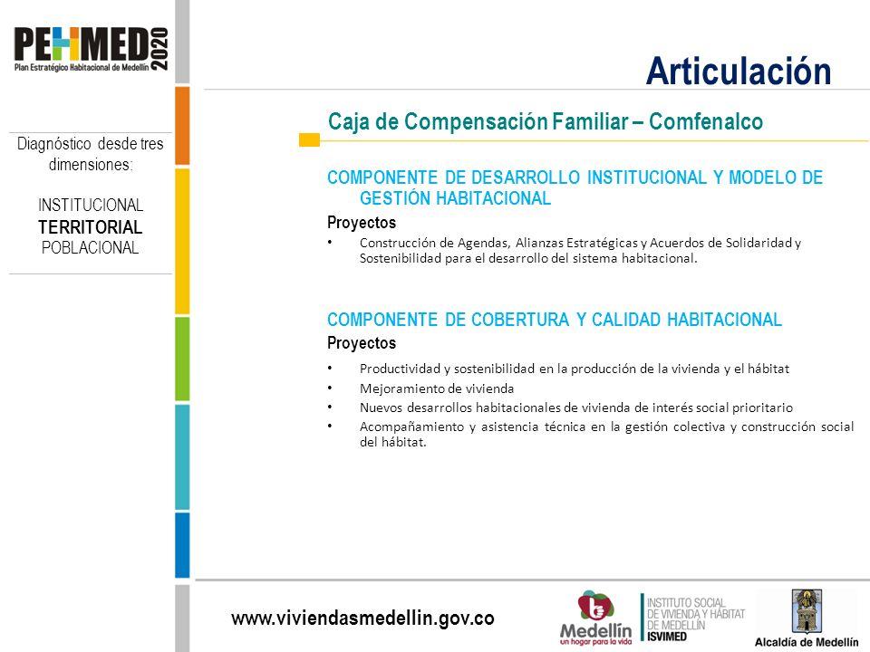 www.viviendasmedellin.gov.co Articulación COMPONENTE DE DESARROLLO INSTITUCIONAL Y MODELO DE GESTIÓN HABITACIONAL Proyectos Construcción de Agendas, A
