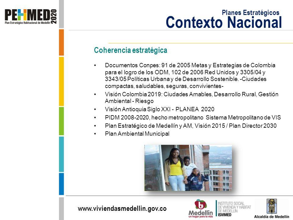 www.viviendasmedellin.gov.co Contexto Nacional Planes Estratégicos Coherencia estratégica Documentos Conpes: 91 de 2005 Metas y Estrategias de Colombi